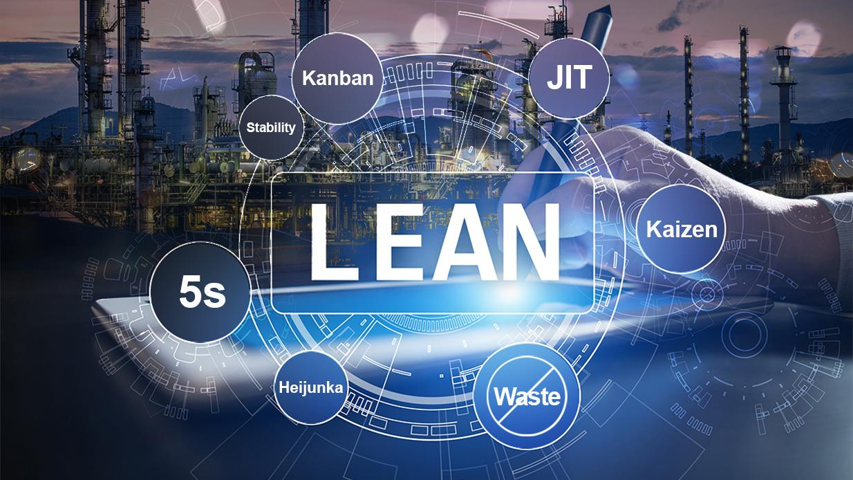 Lean Management Certificated