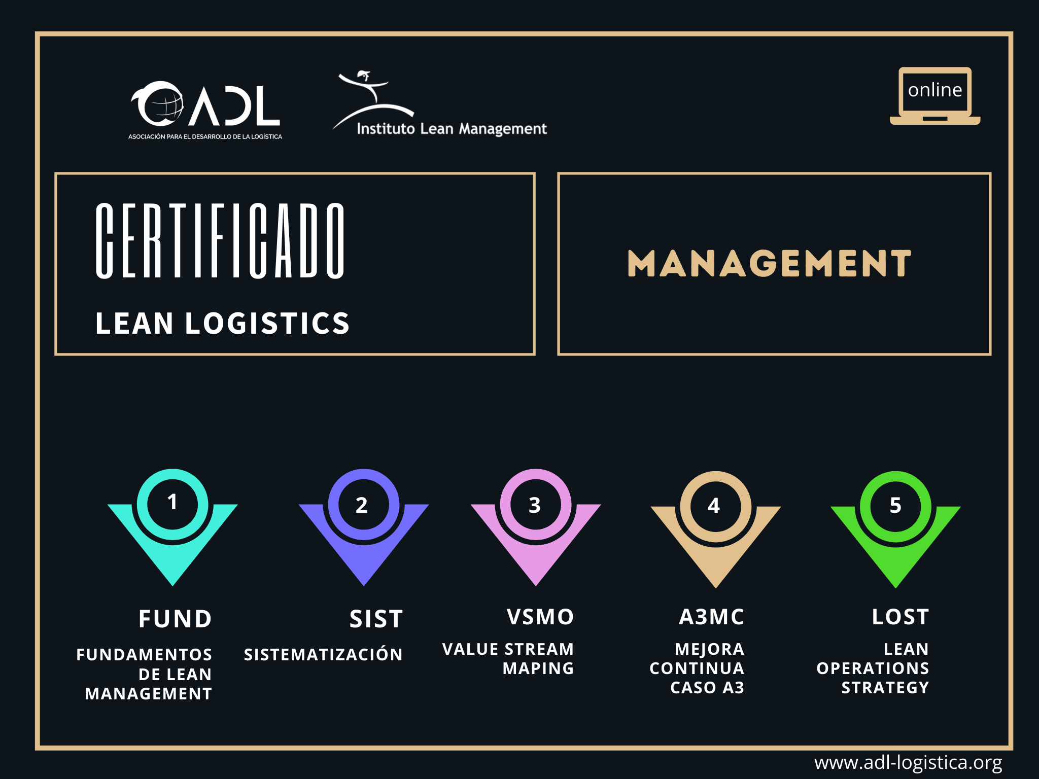 Lean Logistics Management - ADL - Edición Enero 2021