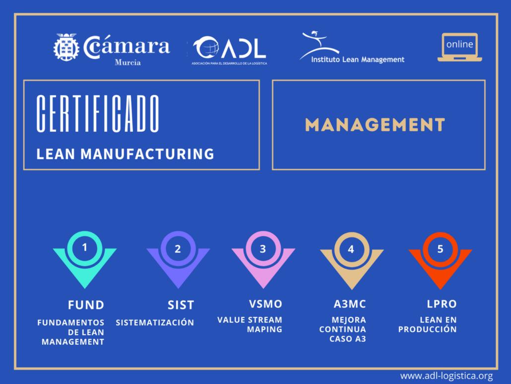 Certificado Lean Manufacturing Management - Cámara de Comercio de Murcia
